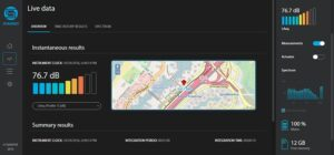 SvanNET Cloud Monitoring Service