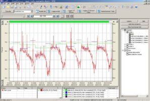 SvanPC++ EM Environmental Monitoring Module